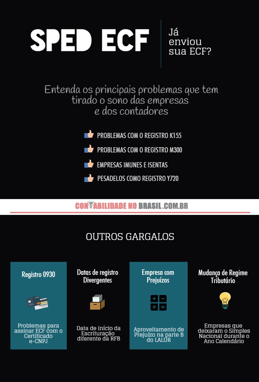 SPED ECF infografico