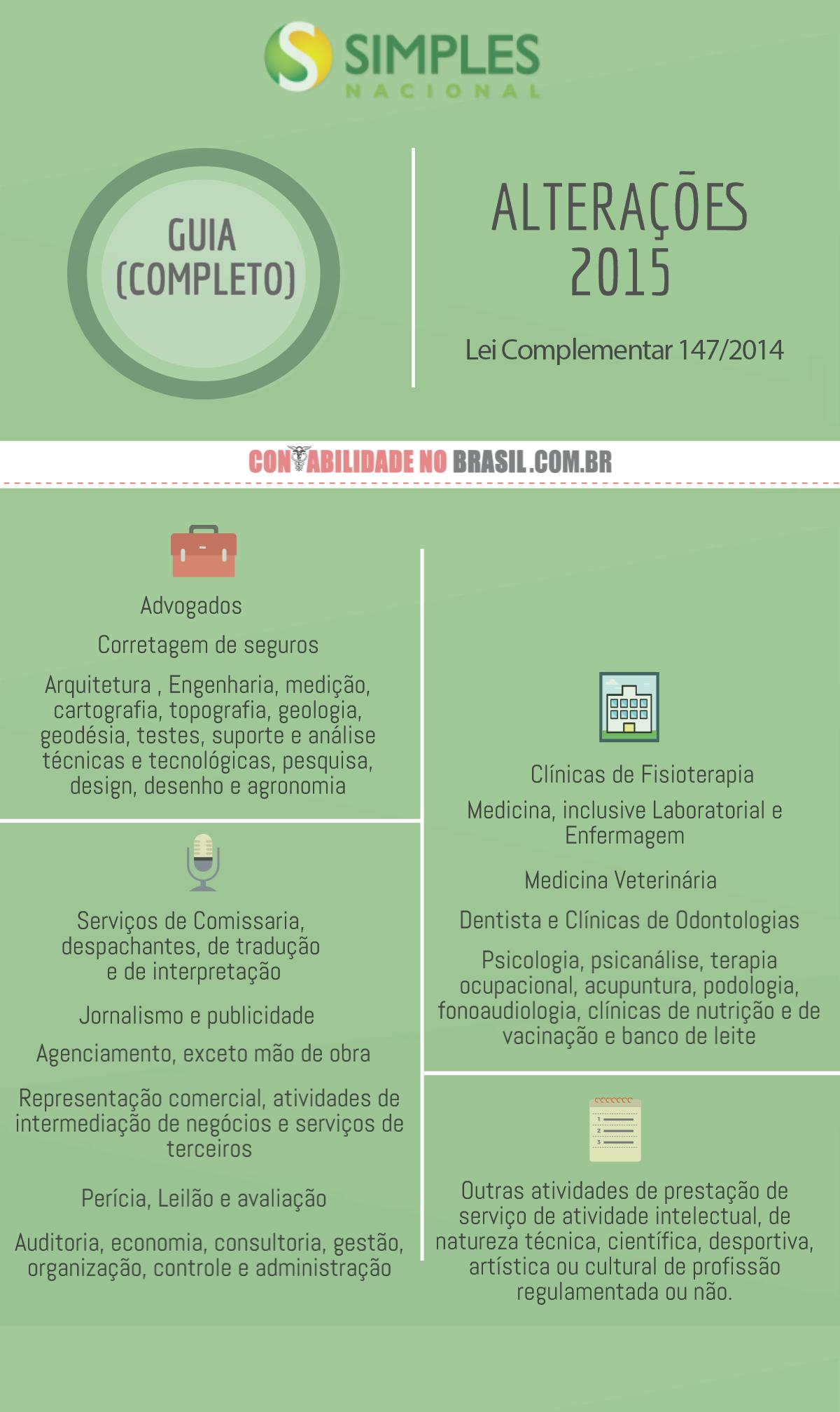 Simples Nacional - Lei Complementar 147 de 2014