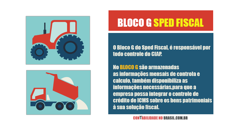 sped fiscal bloco g
