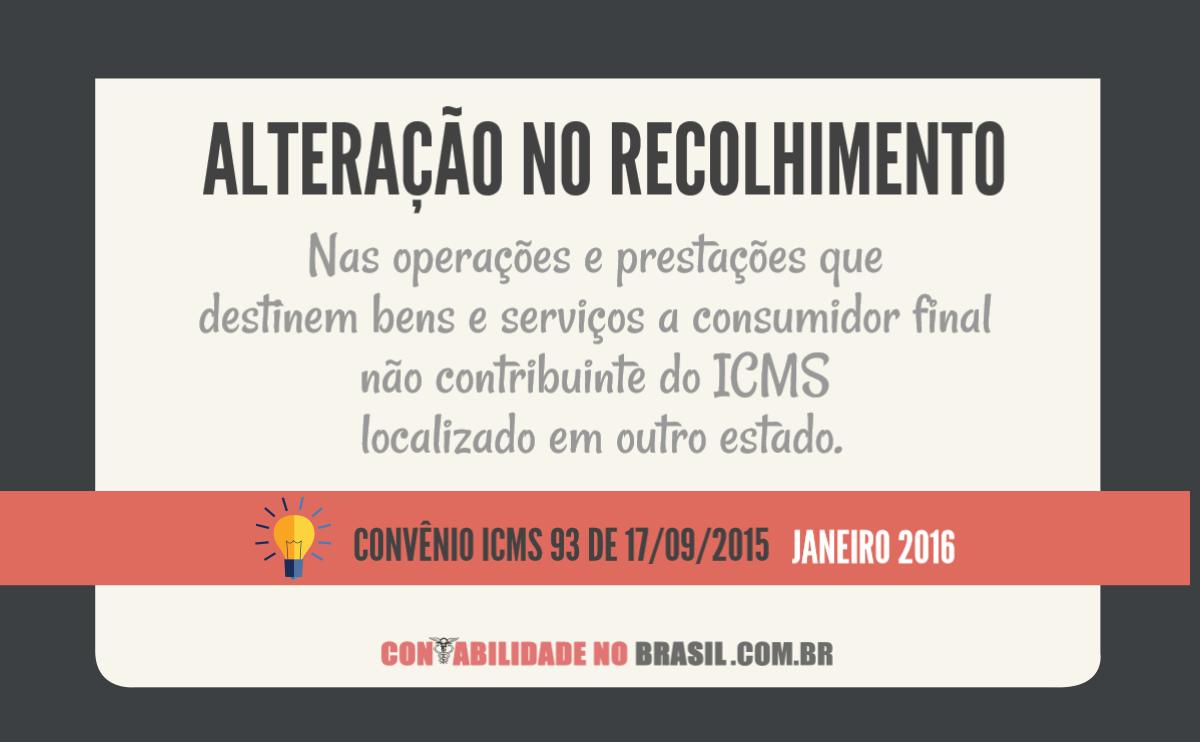 Operações e prestações para não contribuinte consumidor final de outro estado, convenio ICMS 93/2015