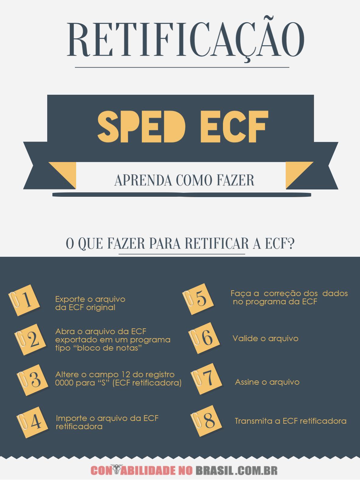 Retificar ECF