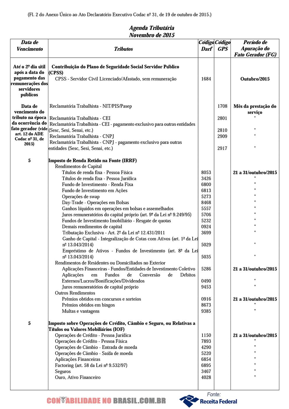 agenda tributaria novembro de 2015 02