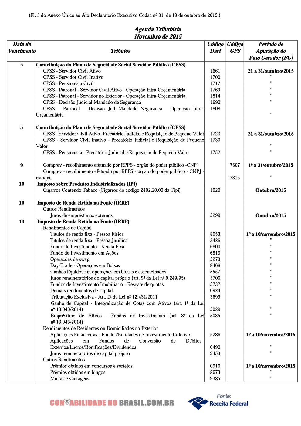 agenda tributaria novembro de 2015 03