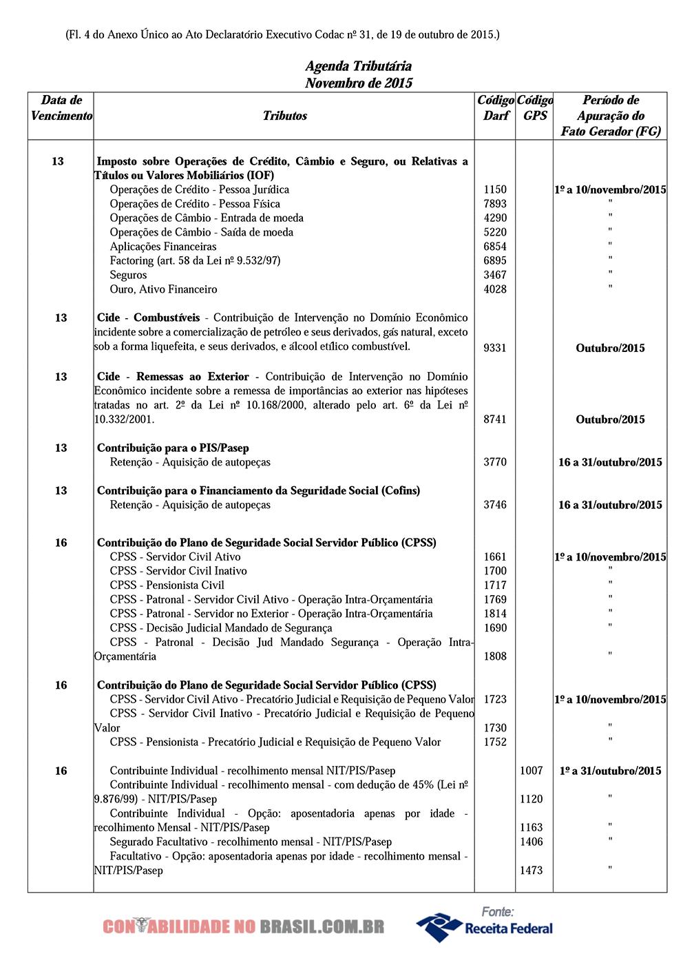 agenda tributaria novembro de 2015 04