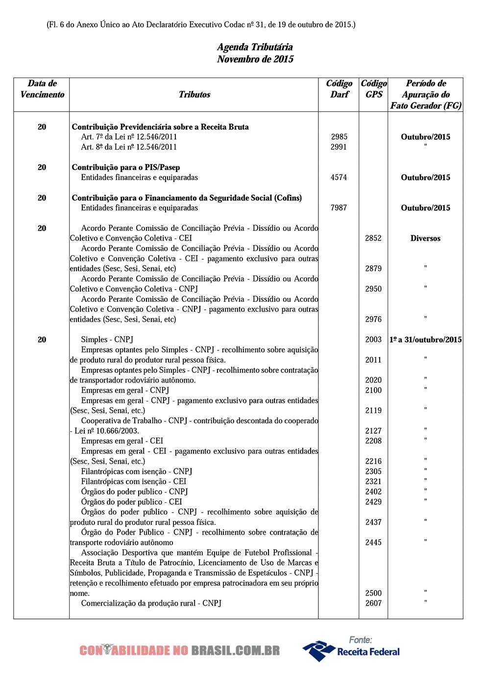 agenda tributaria novembro de 2015 06