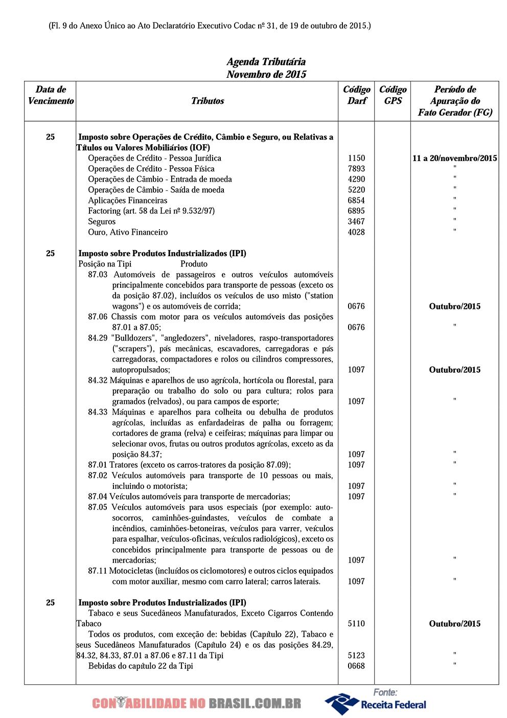 agenda tributaria novembro de 2015 09