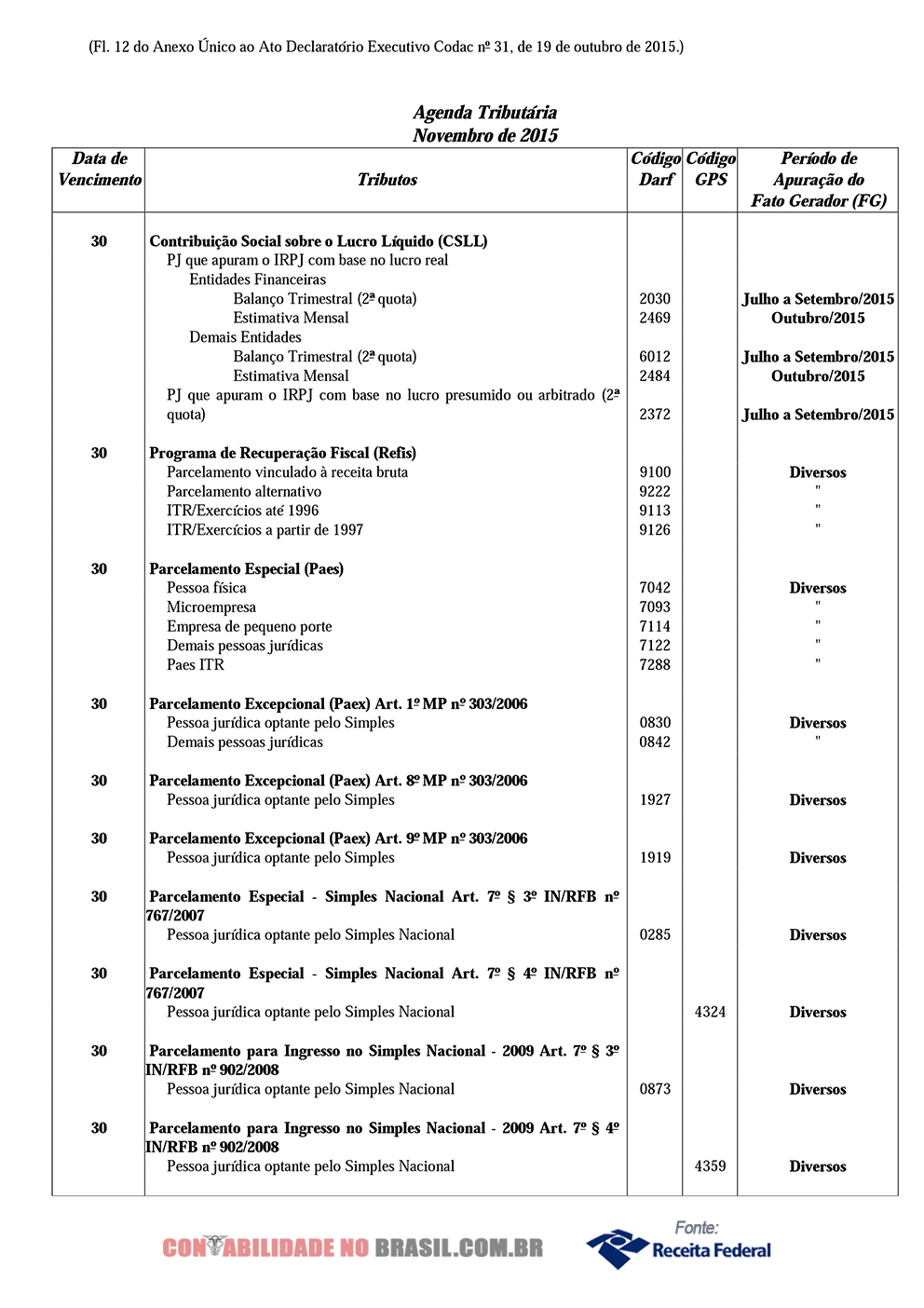 agenda tributaria novembro de 2015 12