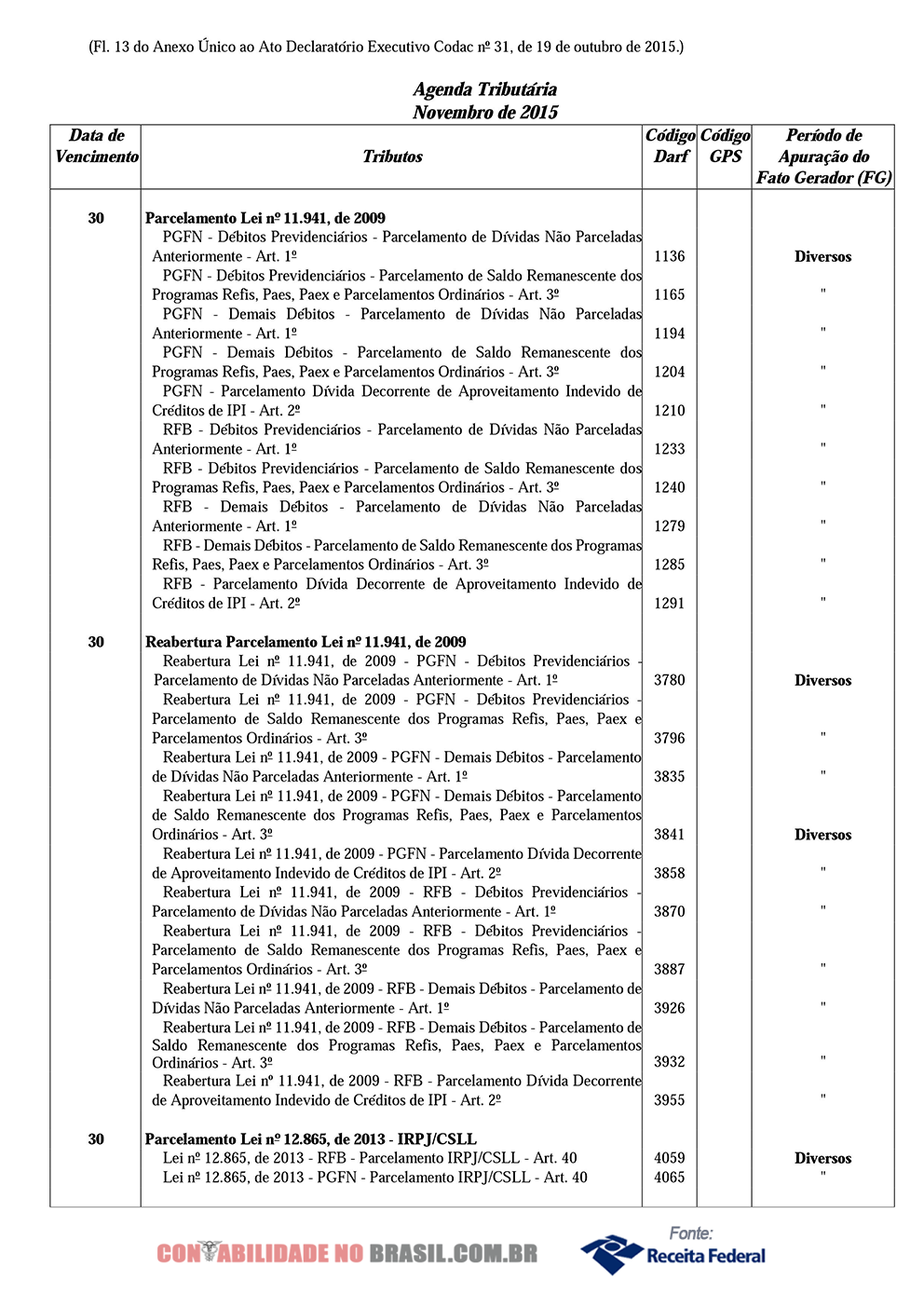 agenda tributaria novembro de 2015 13